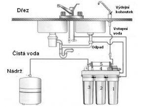 Filtr pro studnu AQUEL 400